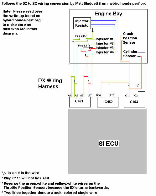 98 Civic Dx Fuse Diagram 98 Free Engine Image For User