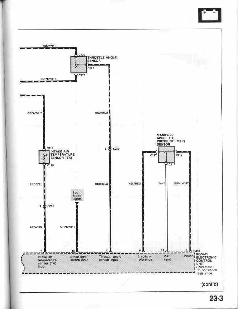 23 0 pgm fi circuit schematic std and dx  dpfi 1989 honda civic hatchback fuse box diagram 1989 honda civic hatchback fuse box diagram 1989 honda civic hatchback fuse box diagram 1989 honda civic hatchback fuse box diagram
